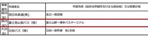富士急山梨バス福岡線 申請中 500px