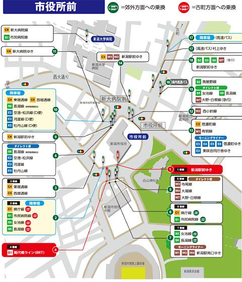新潟交通 市役所周辺バスのりば案内図