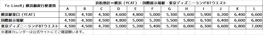 遠鉄高速バス「e-LineR」横浜線夜行便 運賃表(20191101)