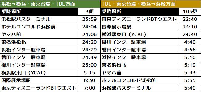 遠鉄高速バス「e-LineR」横浜線夜行便 ダイヤ改正時刻表(20191101)